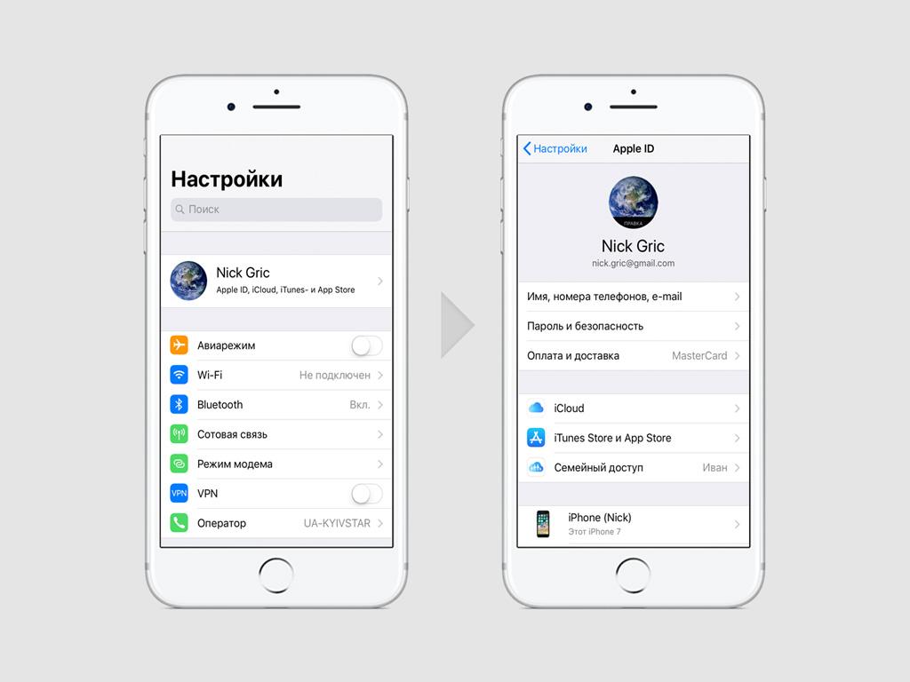 Как отключить iPhone от iPad - отменить синхронизацию iPhone с iPad